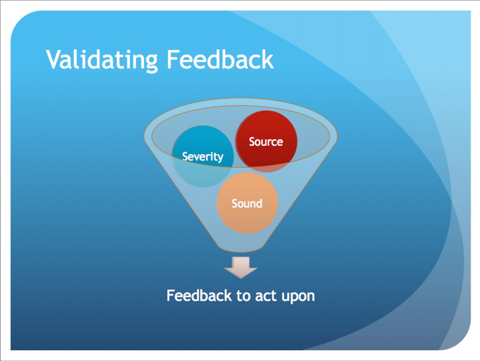 Validating Feedback